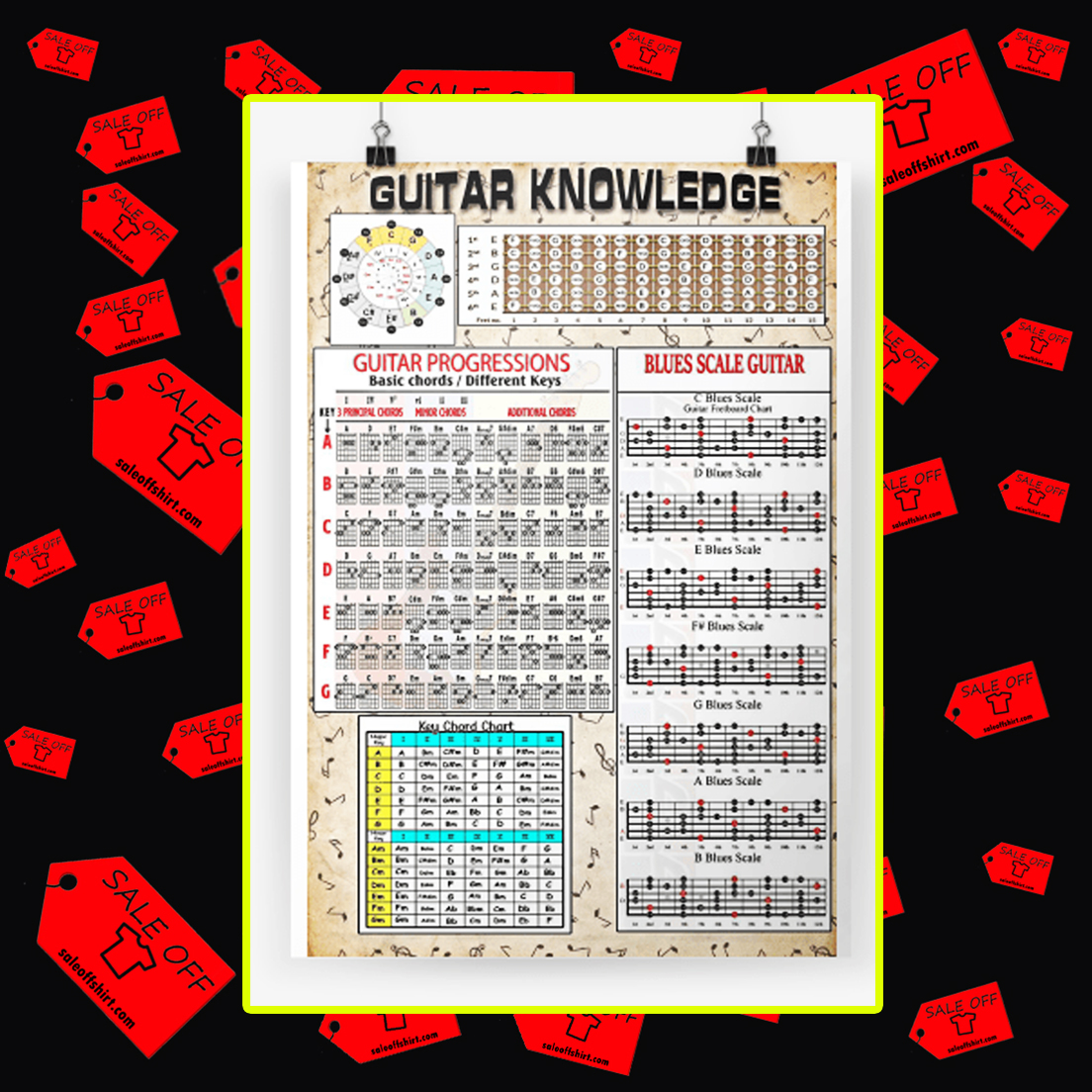 Guitar knowledge poster - a4