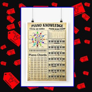 Piano knowledge poster