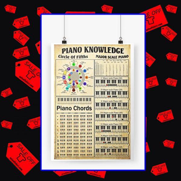 Piano knowledge poster