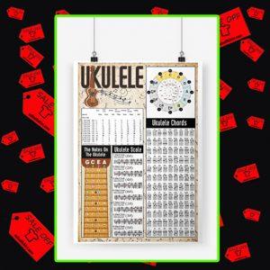 Ukulele chords ukulele scale poster