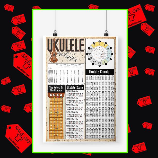 Ukulele chords ukulele scale poster A1 (594 x 841mm)