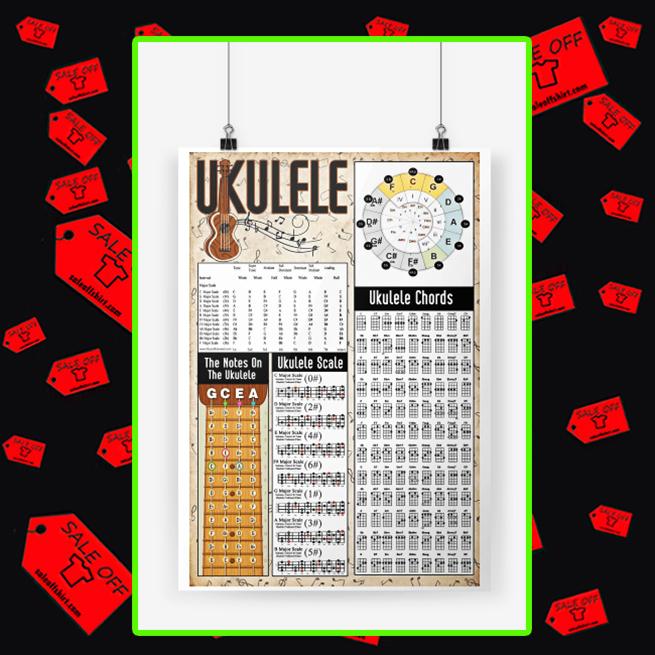 Ukulele chords ukulele scale poster A2 (420 x 594mm)