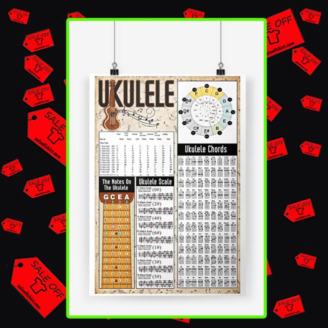 Ukulele chords ukulele scale poster A3 (297 x 420mm)