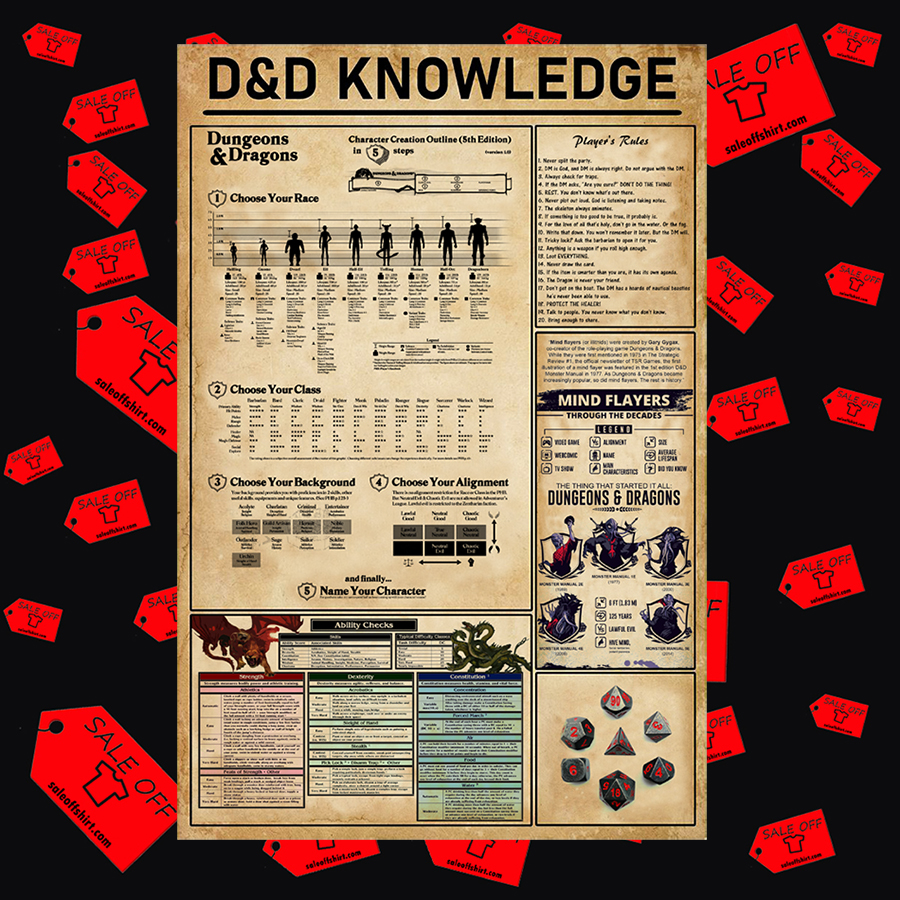 D&D Dungeons & Dragons Knowledge Poster-A3