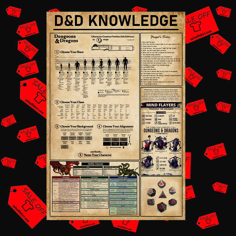 D&D Dungeons & Dragons Knowledge Poster-A4