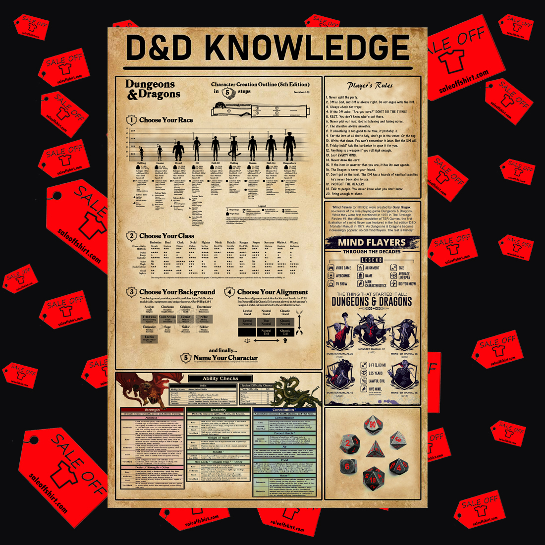 D&D Dungeons & Dragons Knowledge Poster