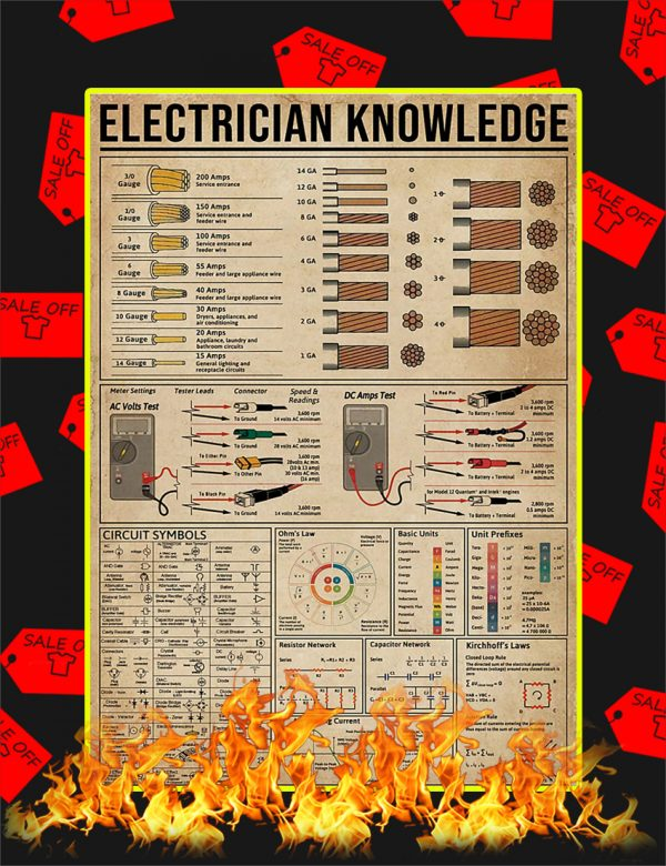 Electrician Knowledge Poster