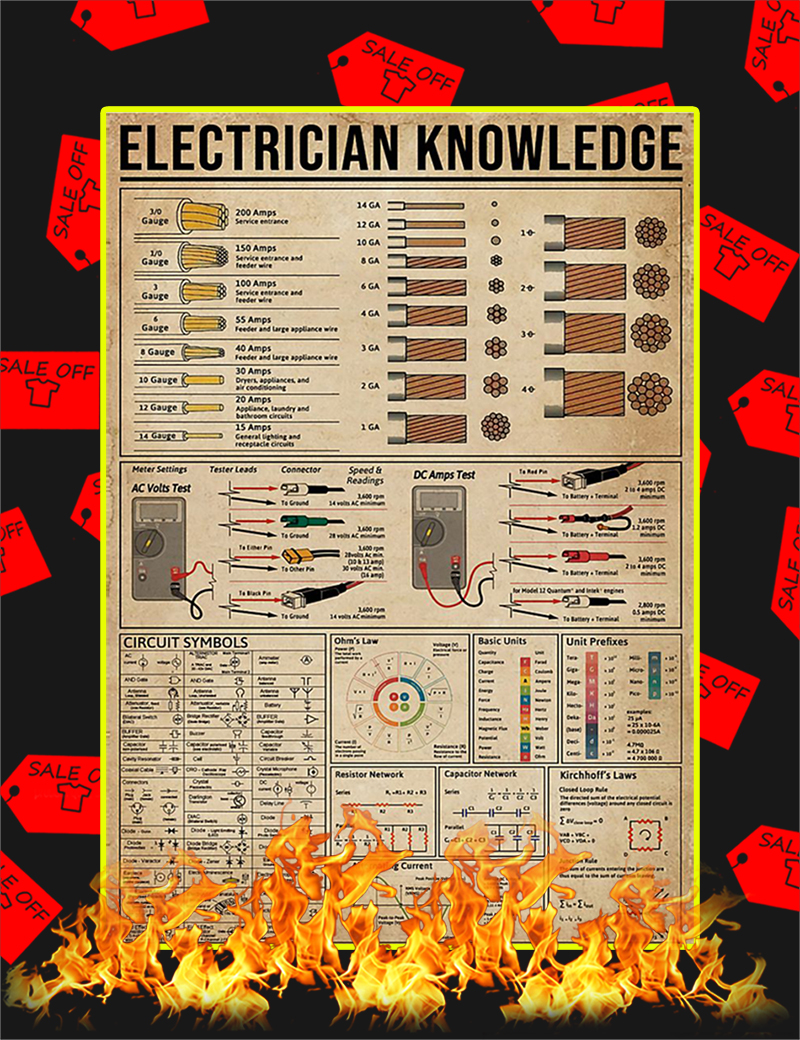 Electrician Knowledge Poster-A1