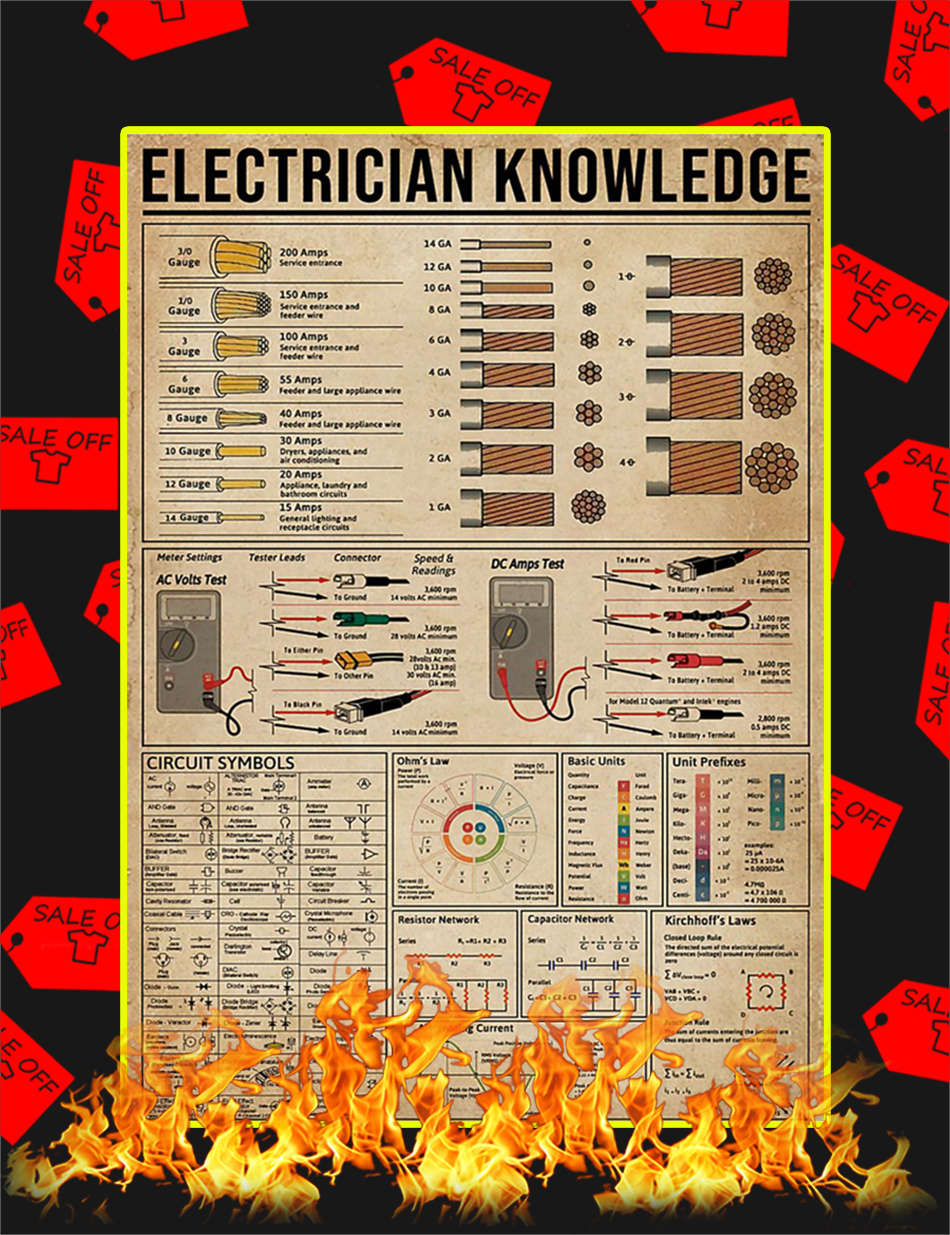 Electrician Knowledge Poster-A2