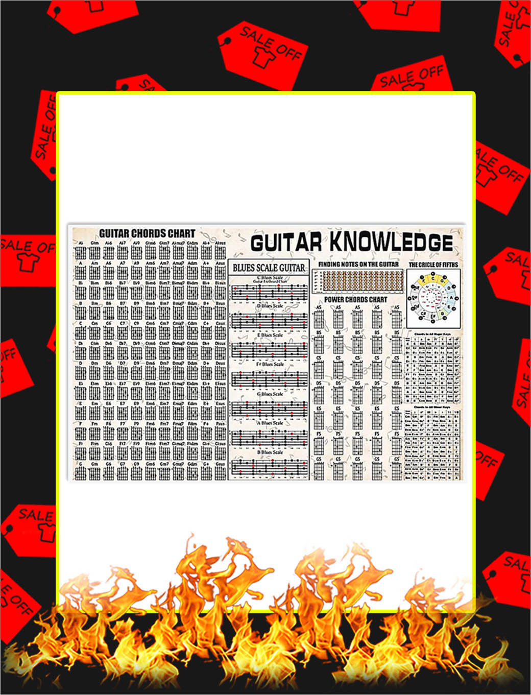 Guitar Knowledge Poster - 36x24