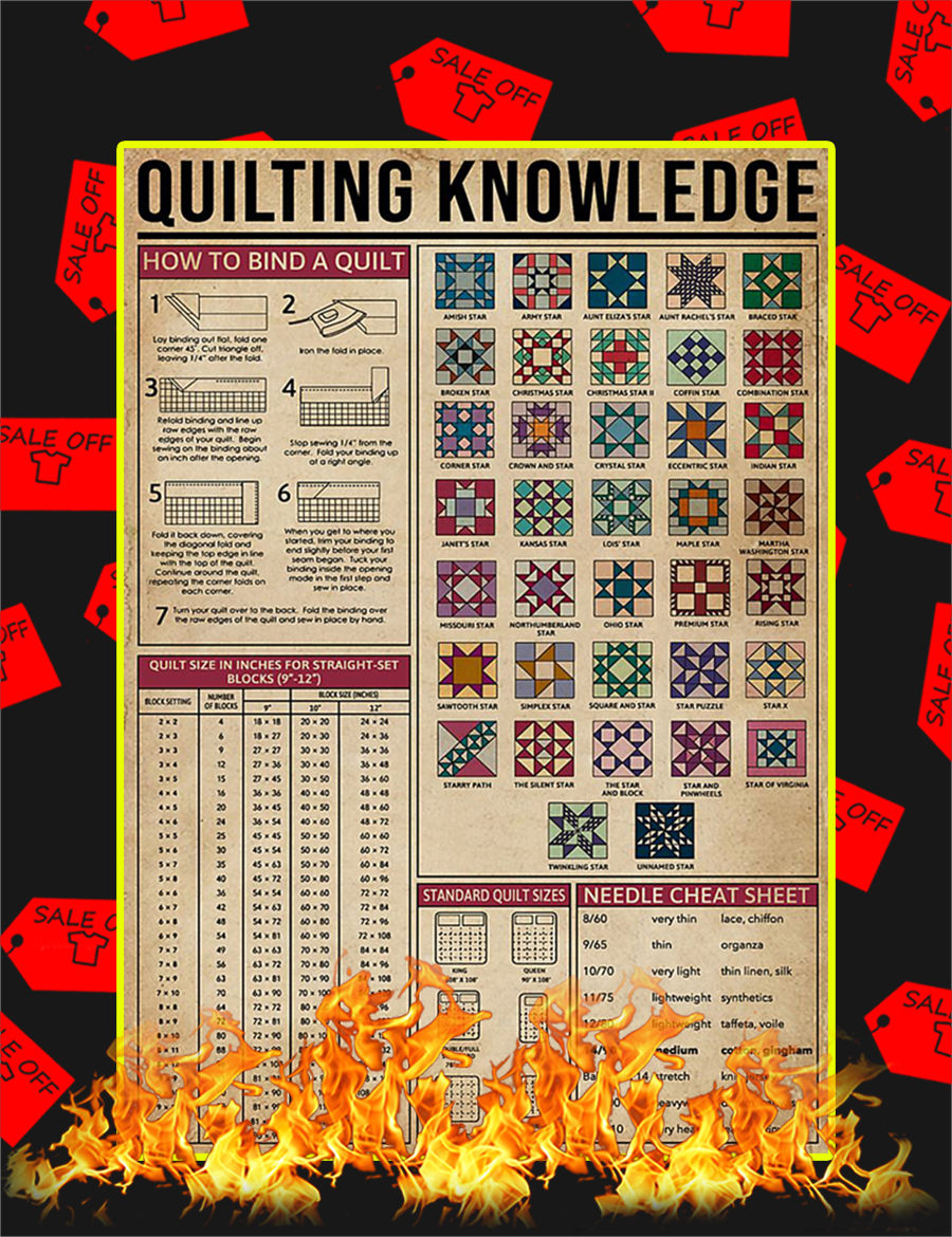 Quilting Knowledge Poster-A1