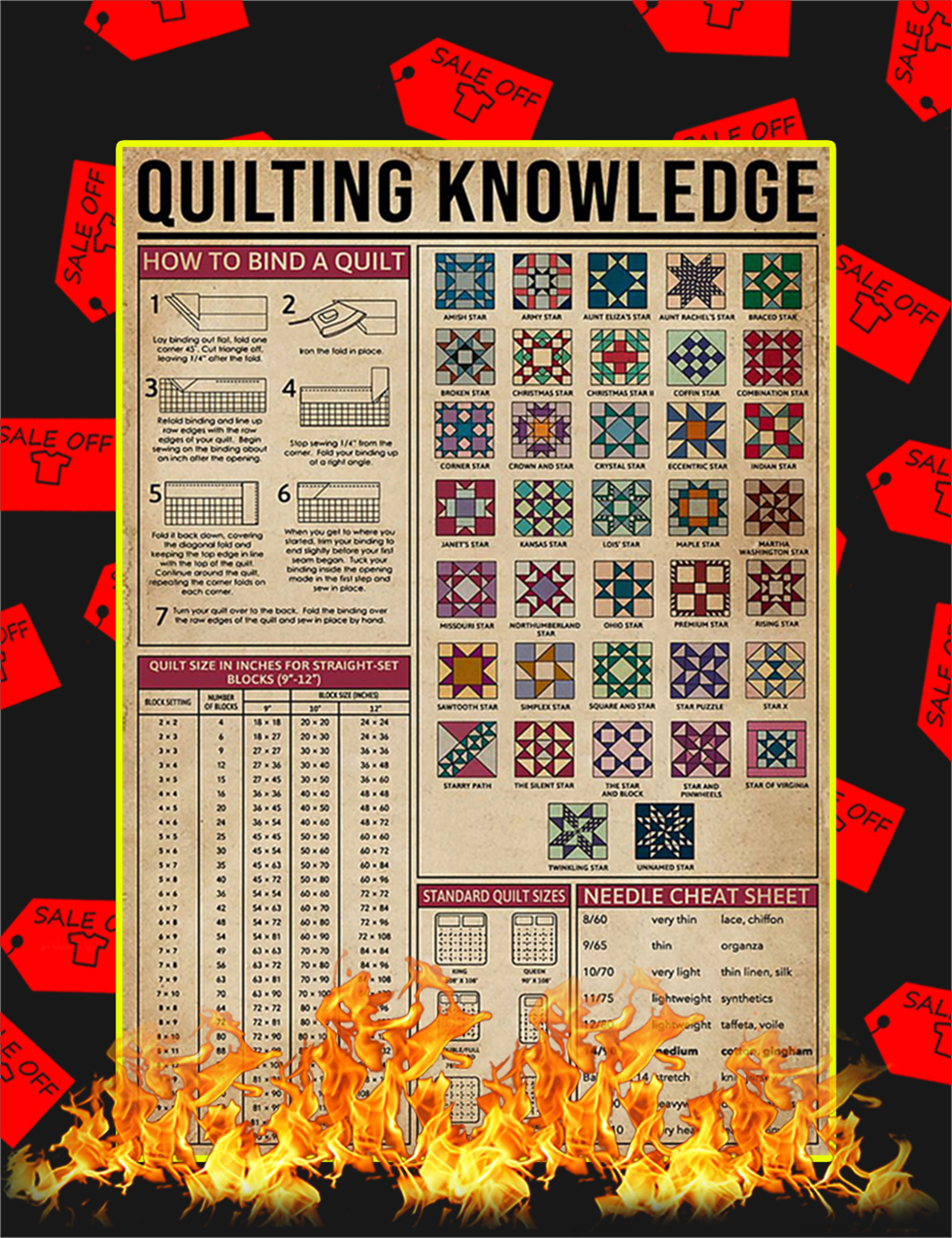 Quilting Knowledge Poster-A4