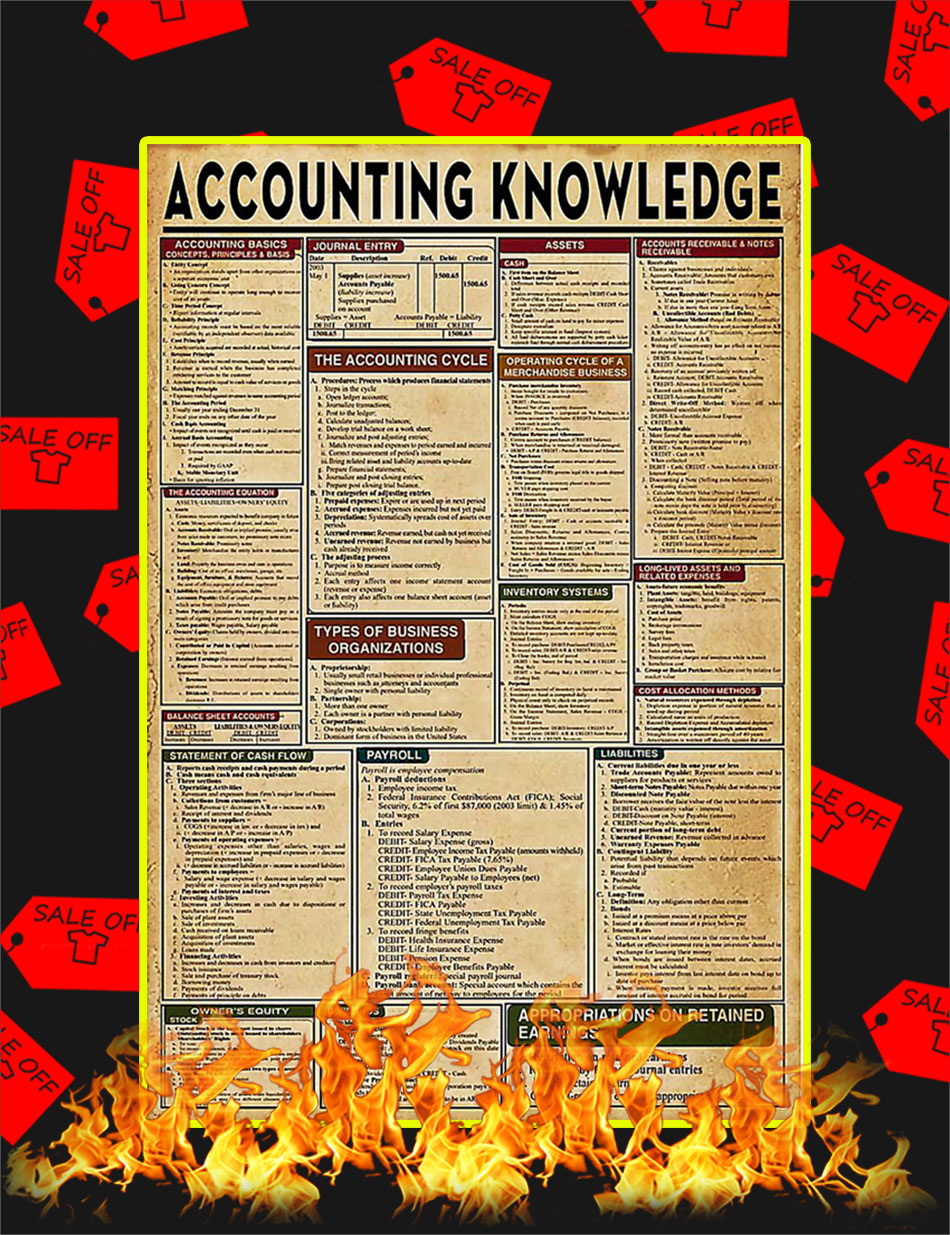 Accounting Knowledge Poster - 16x24