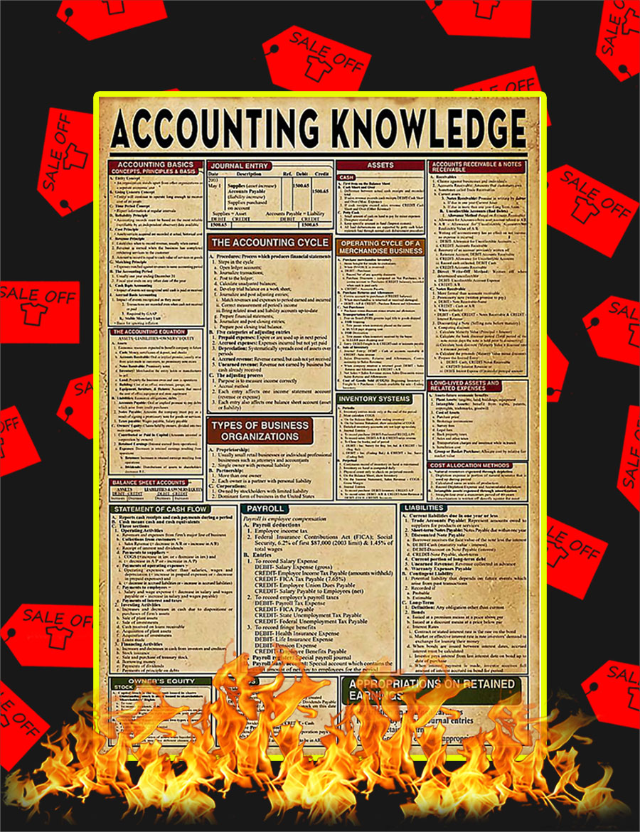 Accounting Knowledge Poster - 24x36