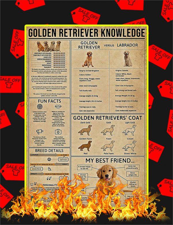 Golden Retriever Knowledge Poster