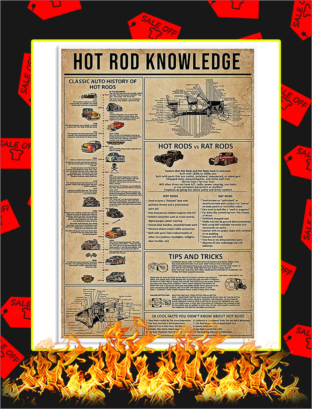 Hot Rod Knowledge Poster - 24x36