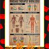 Massage Therapist Knowledge Poster