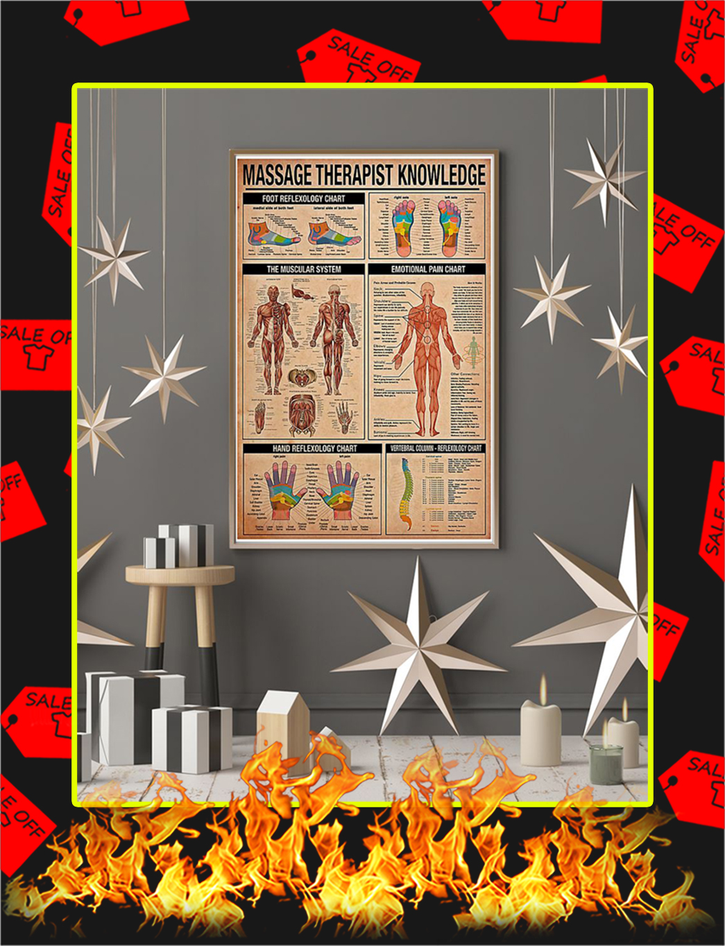 Massage Therapist Knowledge Poster- 11x17