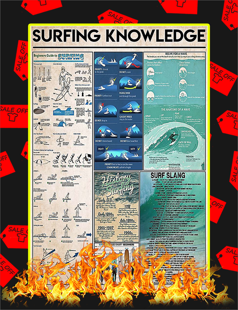 Surfing Knowledge Poster - 24x36