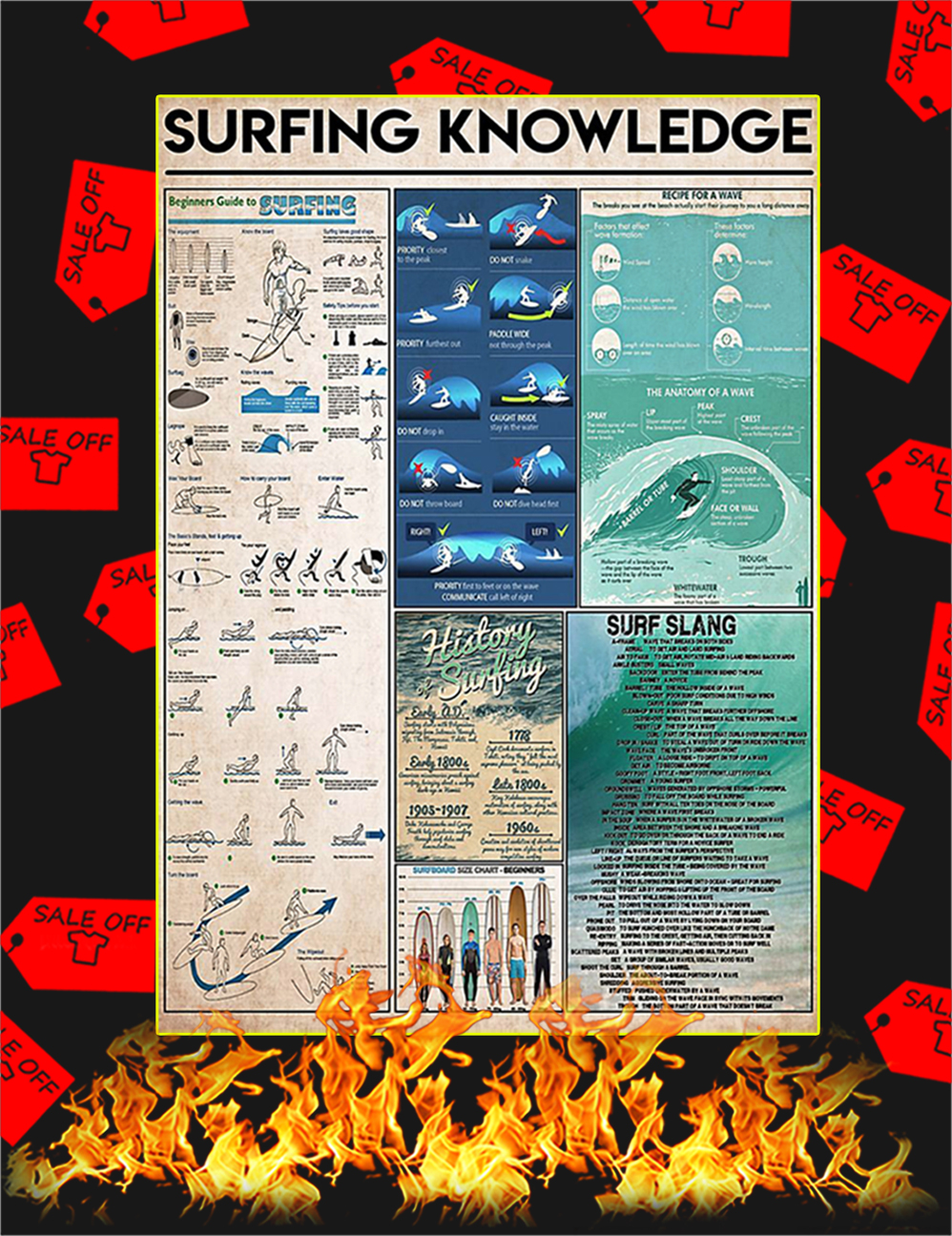 Surfing Knowledge Poster-A3