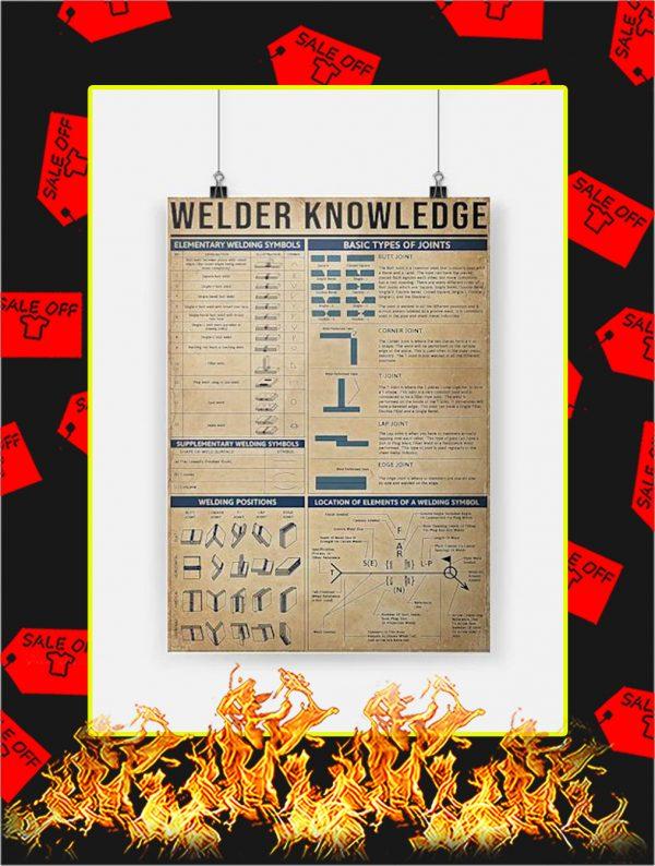 Welder Knowledge Poster