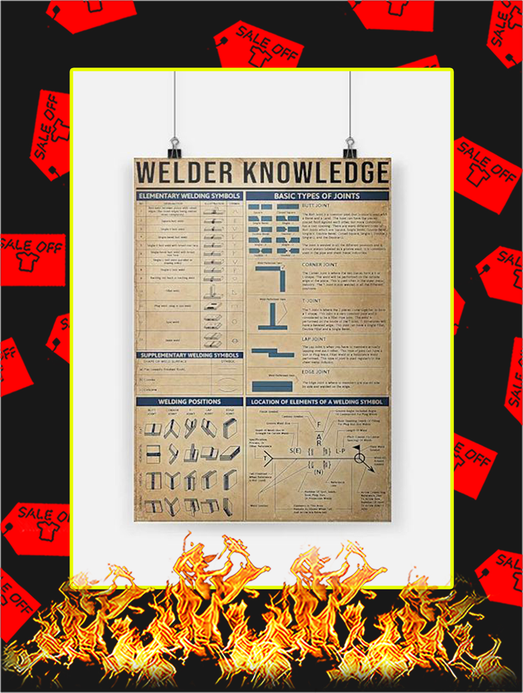 Welder Knowledge Poster - A2