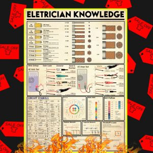 Eletrician Knowledge Poster