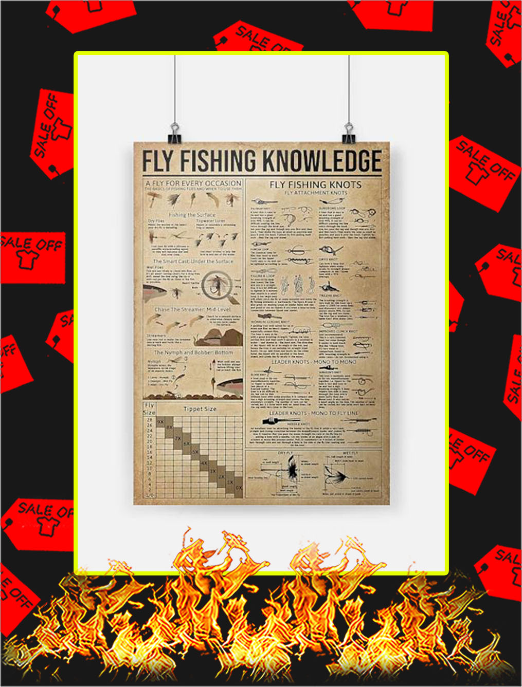 Fly Fishing Knowledge Poster - A4