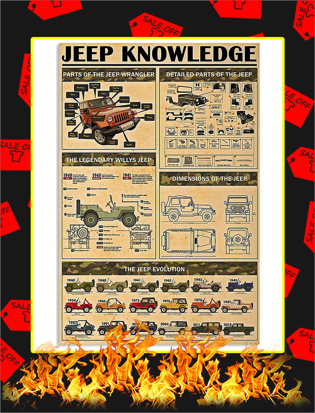 Jeep Knowledge Poster - 24x36