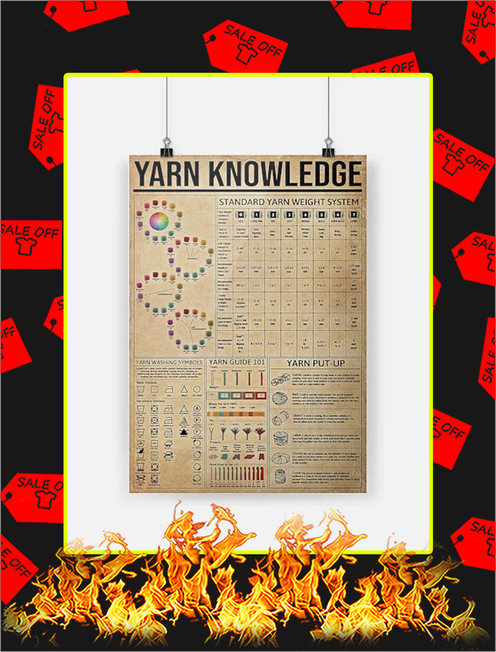 Yarn Knowledge Poster - A4