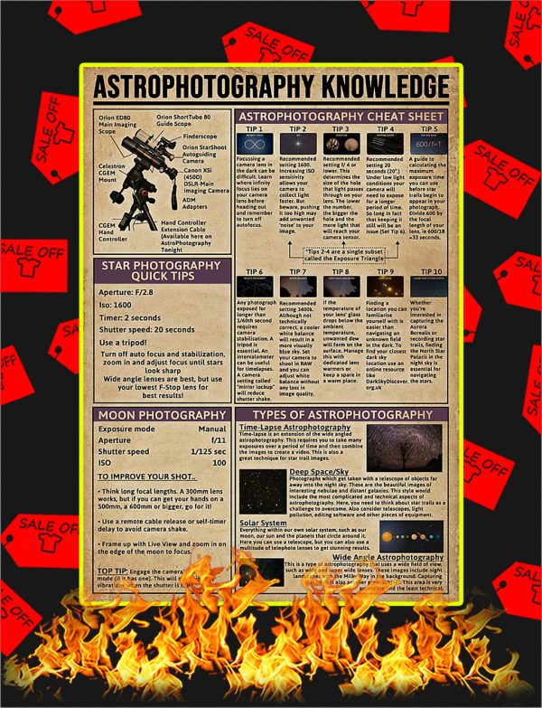 Astrophotography Knowledge Poster