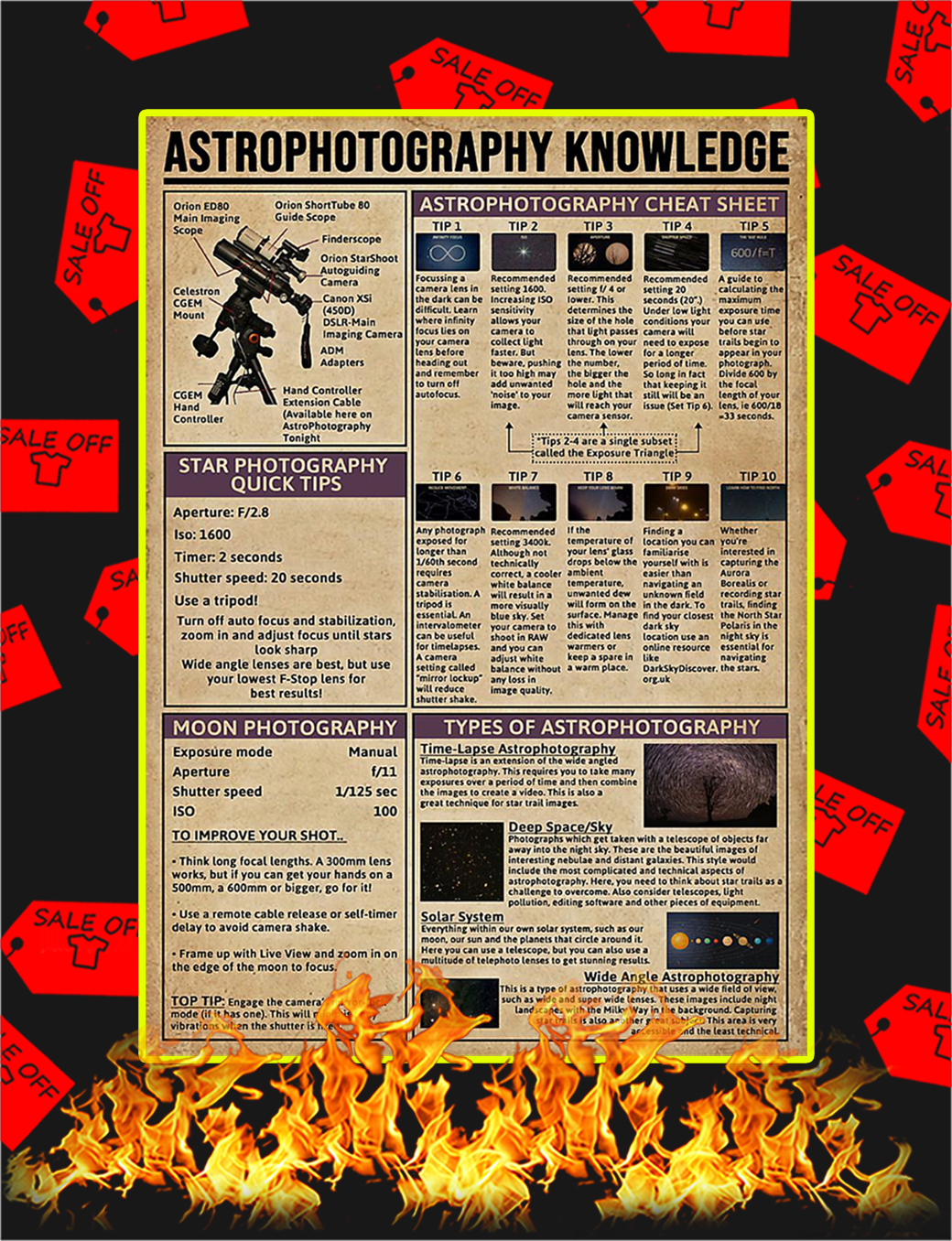 Astrophotography Knowledge Poster - A3
