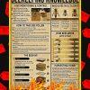 Beekeeping Knowledge Poster