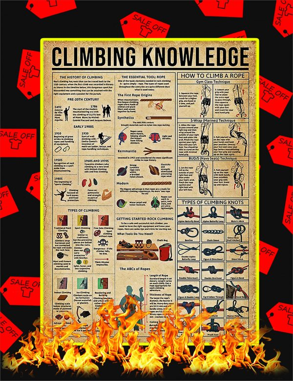 Climbing Knowledge Poster