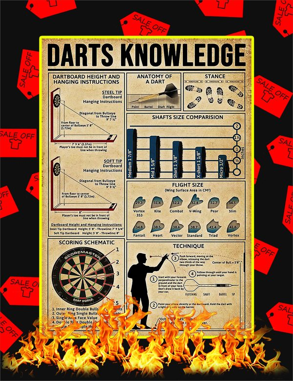 Darts Knowledge Poster