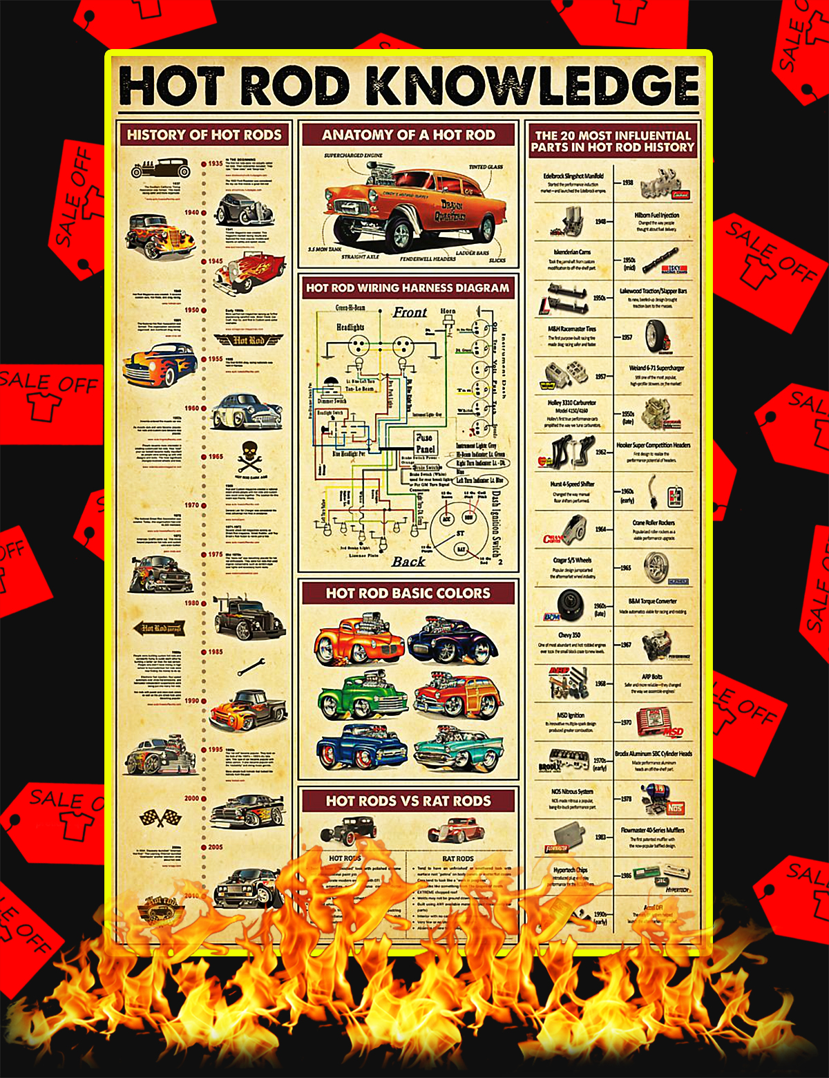 Hot Rod Knowledge Poster - 11x17
