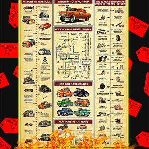 Hot Rod Knowledge Poster