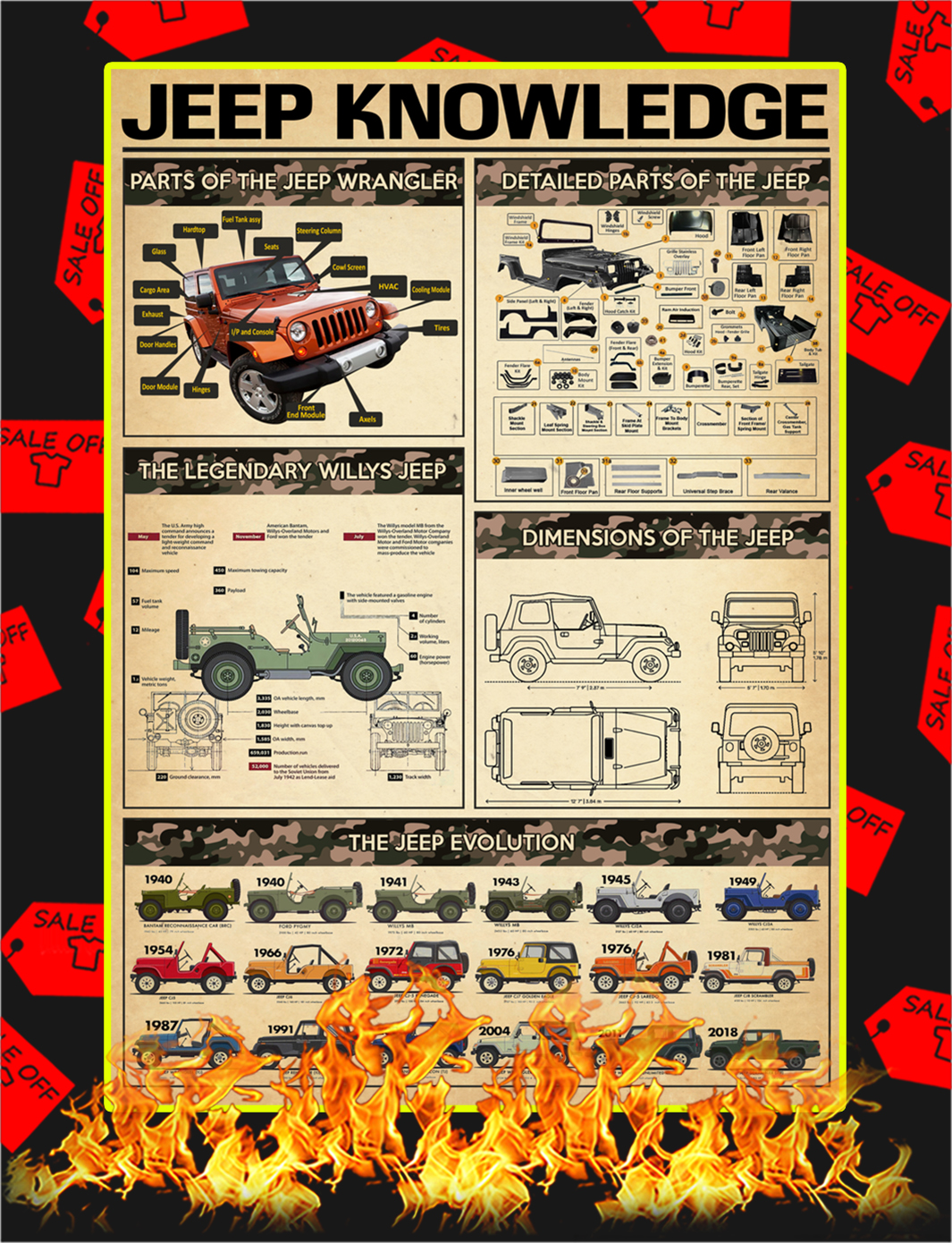 Jeep Knowledge poster - A4