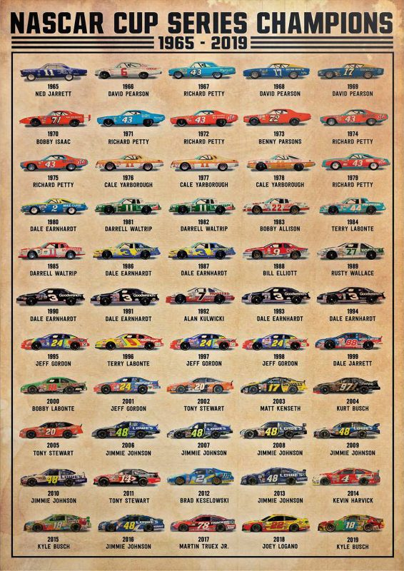 Nascar cup series champions poster